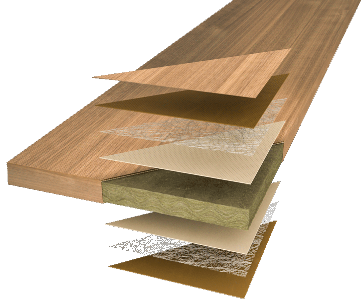 Lino Acoustic Ceiling Planks